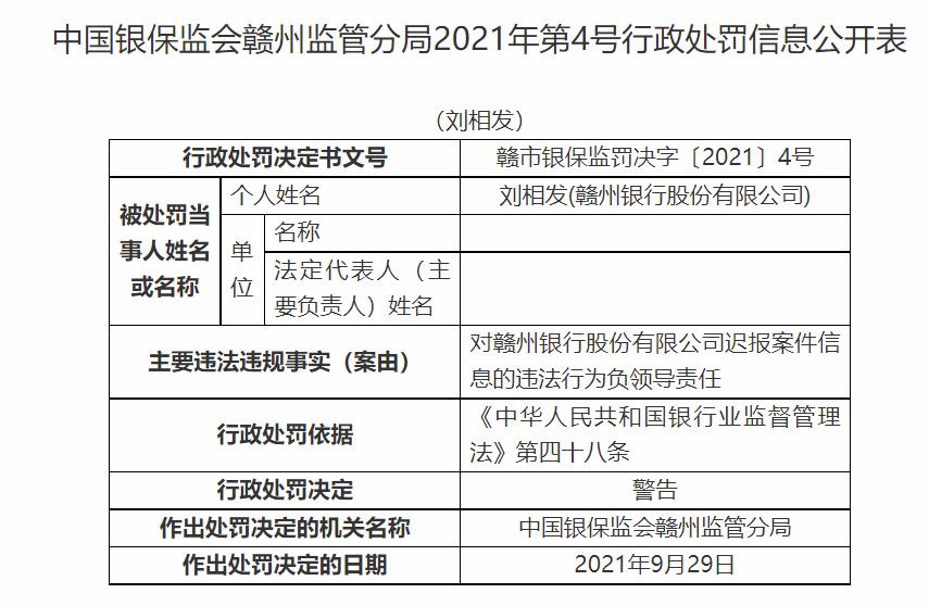 因迟报案件信息 赣州银行股份有限公司被罚款30万